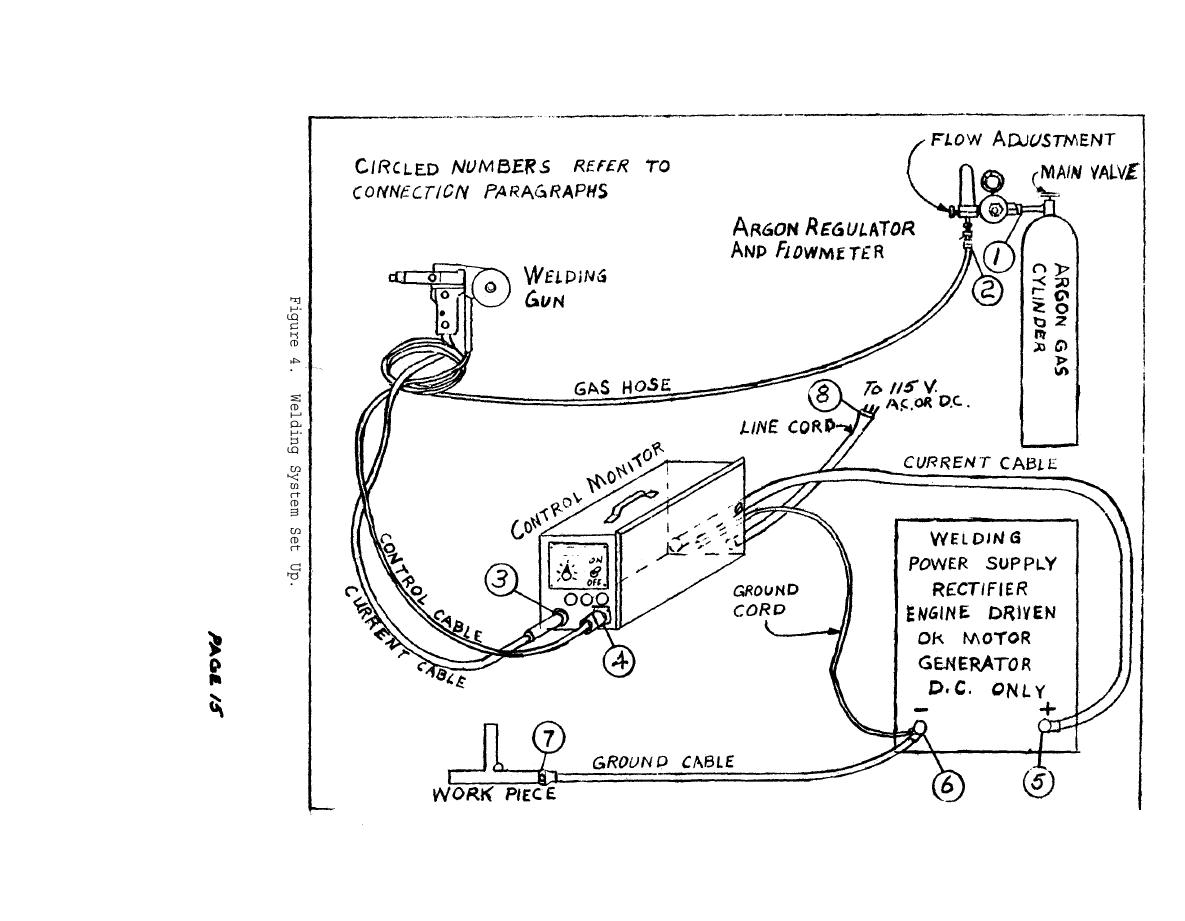 gas arc welder wiring diagram figure 4. welding sytem set up. power arc ignition wiring diagram